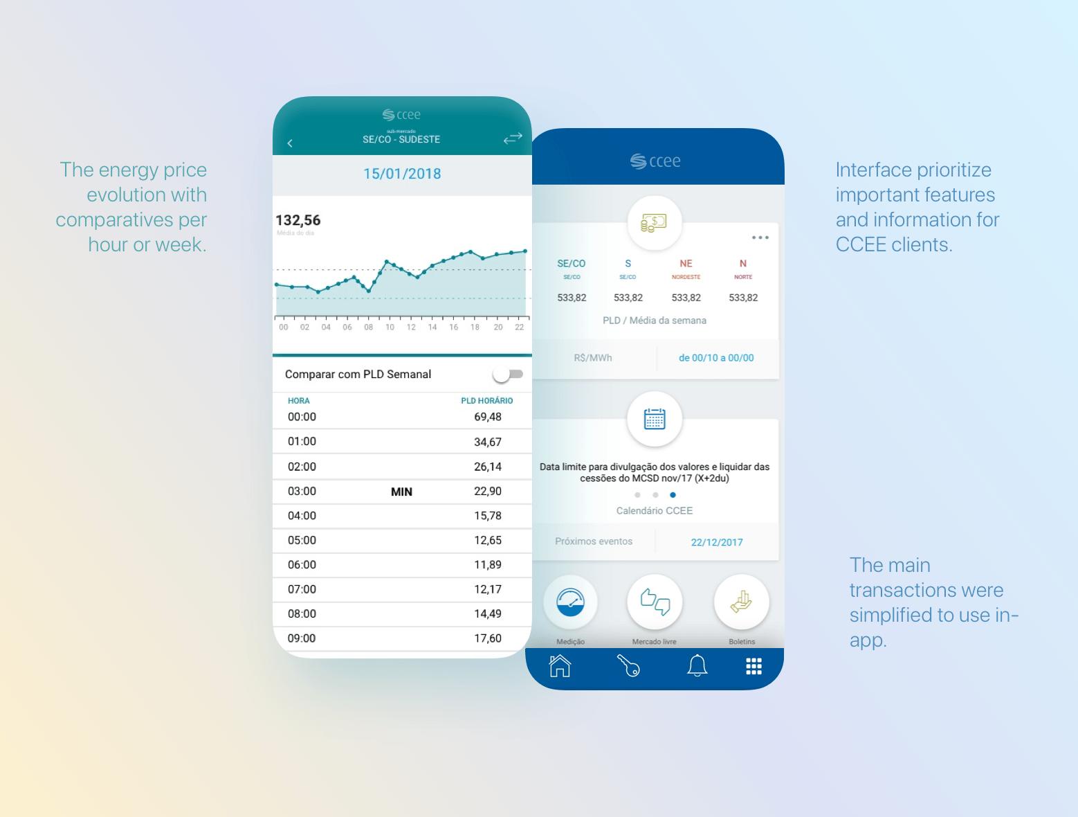 Energy / Mobile app 2
